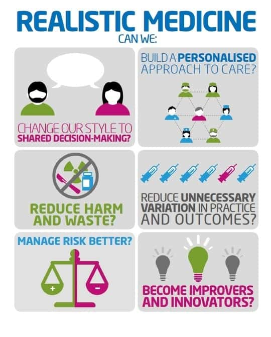Realistic Medicine – helping to improve health and social care in Scotland